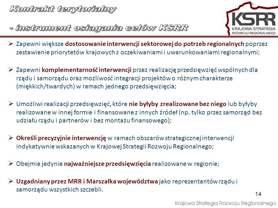 Kontrakt terytorialny - instrument osiagania celów KSRR