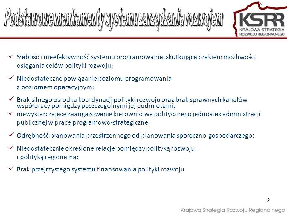 Podstawowe mankamenty systemu zarządzania rozwojem