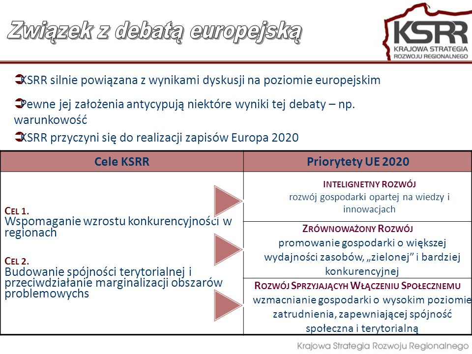 Związek z debatą europejską