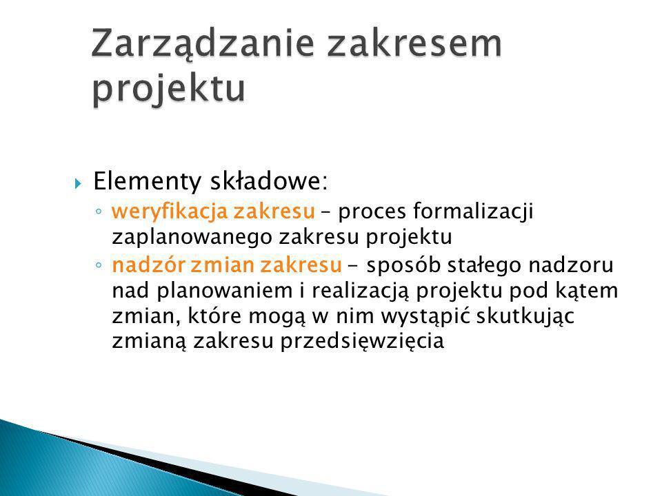 Zarządzanie zakresem projektu