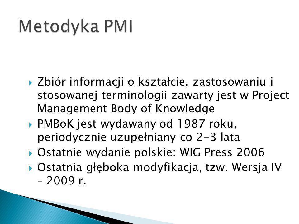 Metodyka PMI Zbiór informacji o kształcie, zastosowaniu i stosowanej terminologii zawarty jest w Project Management Body of Knowledge.
