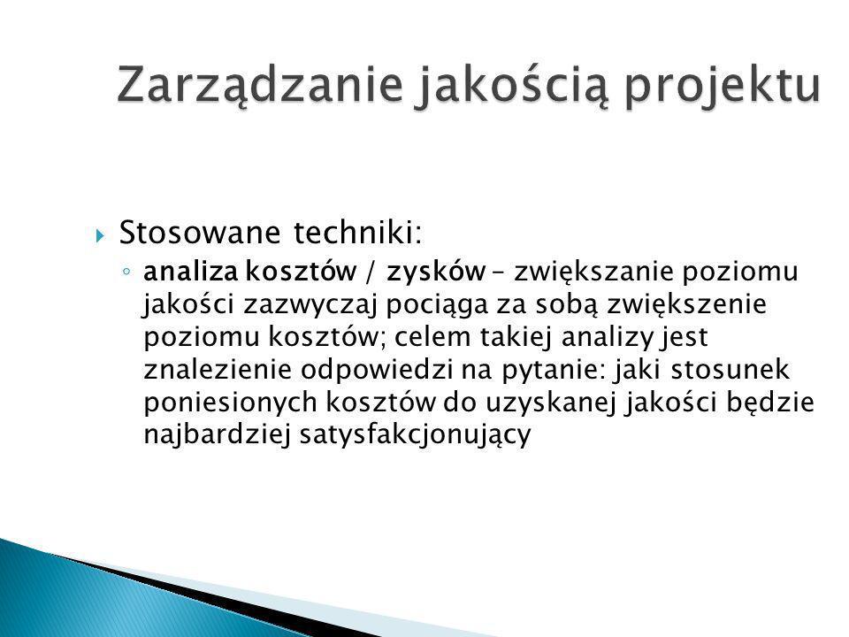 Zarządzanie jakością projektu
