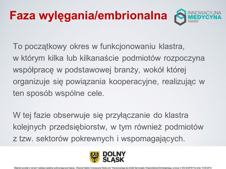Faza wylęgania/embrionalna