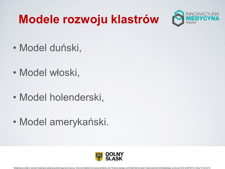 Modele rozwoju klastrów