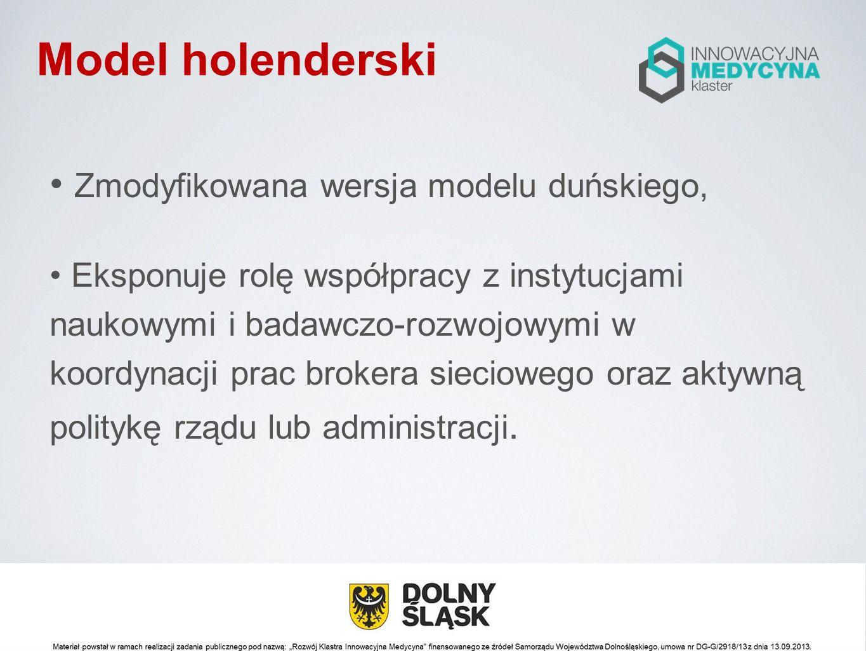Model holenderski Zmodyfikowana wersja modelu duńskiego,