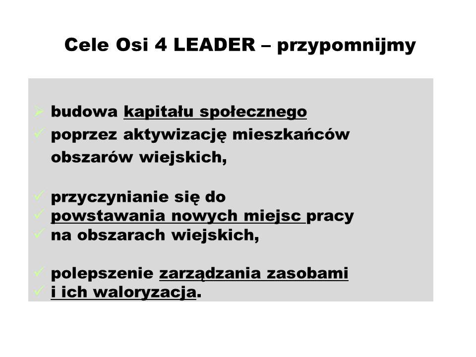 Cele Osi 4 LEADER – przypomnijmy