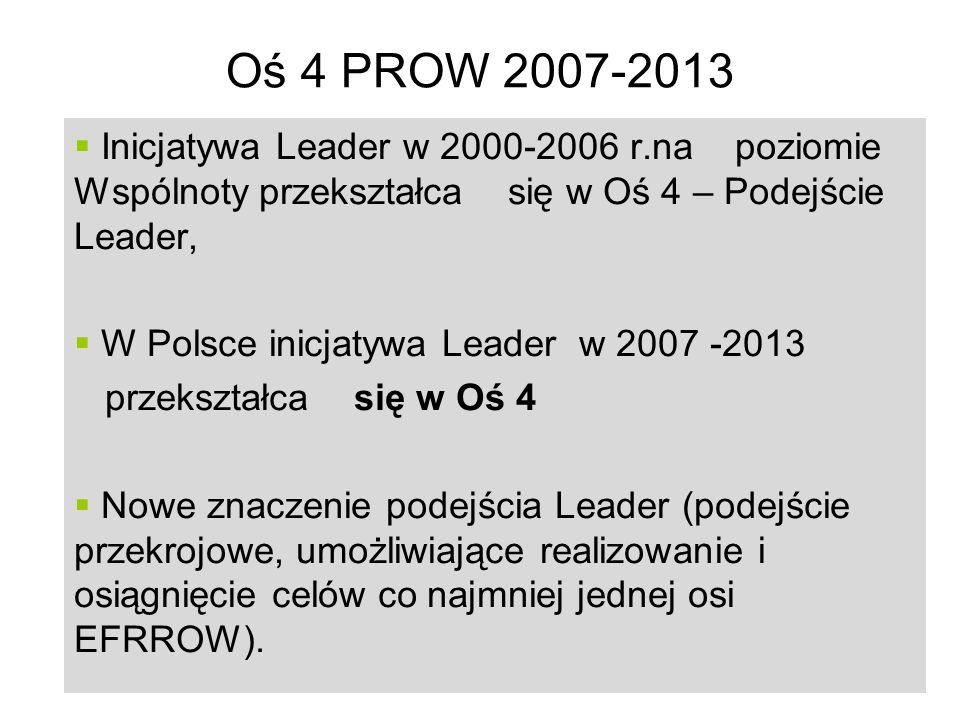 Oś 4 PROW 2007-2013 Inicjatywa Leader w 2000-2006 r.na poziomie Wspólnoty przekształca się w Oś 4 – Podejście Leader,
