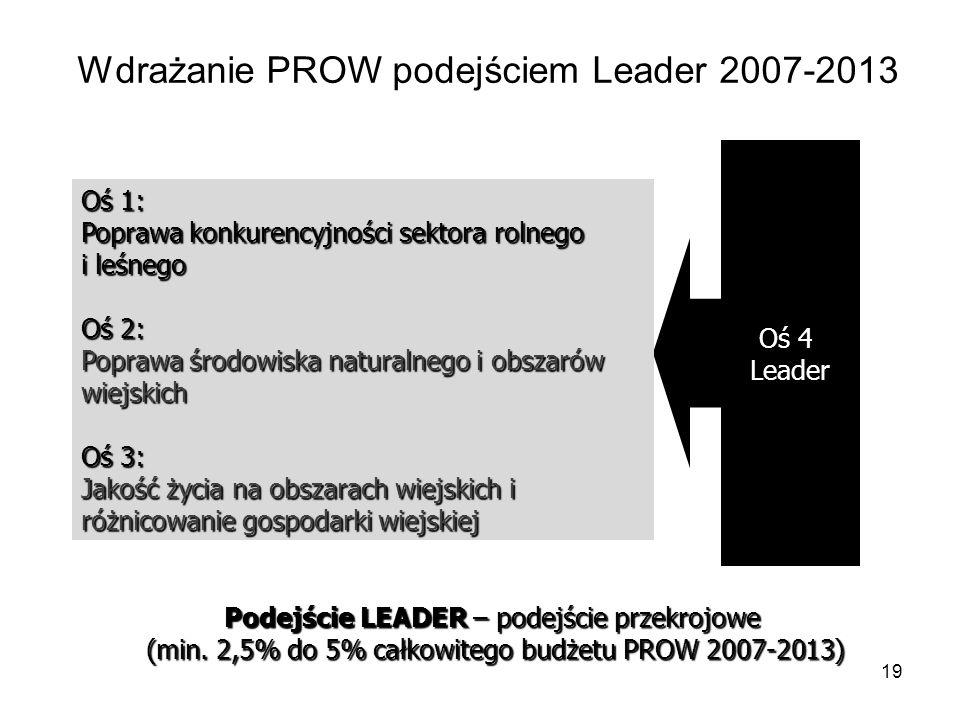 Wdrażanie PROW podejściem Leader 2007-2013