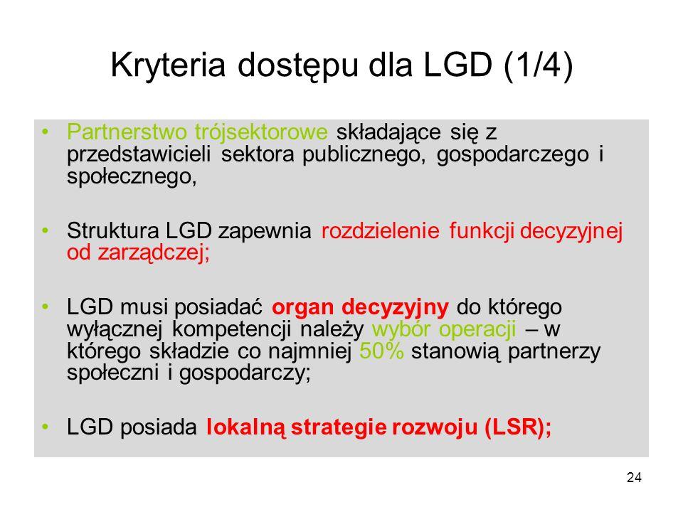 Kryteria dostępu dla LGD (1/4)