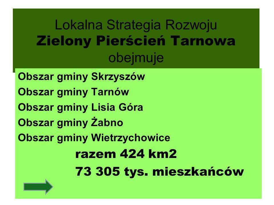 Lokalna Strategia Rozwoju Zielony Pierścień Tarnowa obejmuje