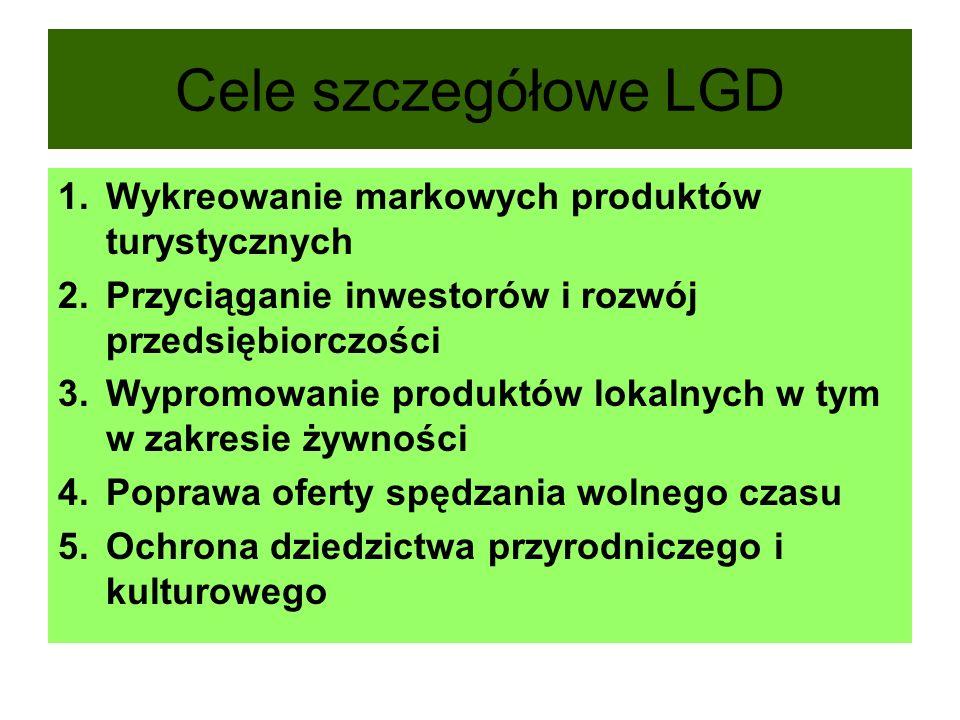 Cele szczegółowe LGD Wykreowanie markowych produktów turystycznych