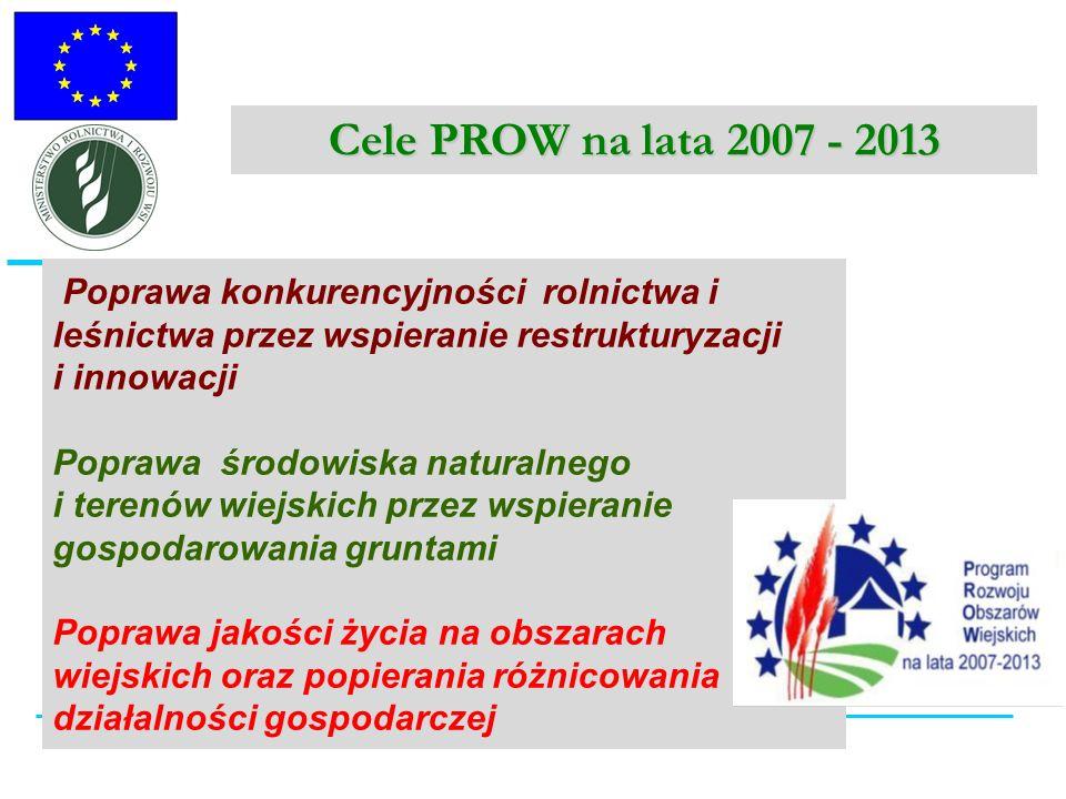 Cele PROW na lata 2007 - 2013