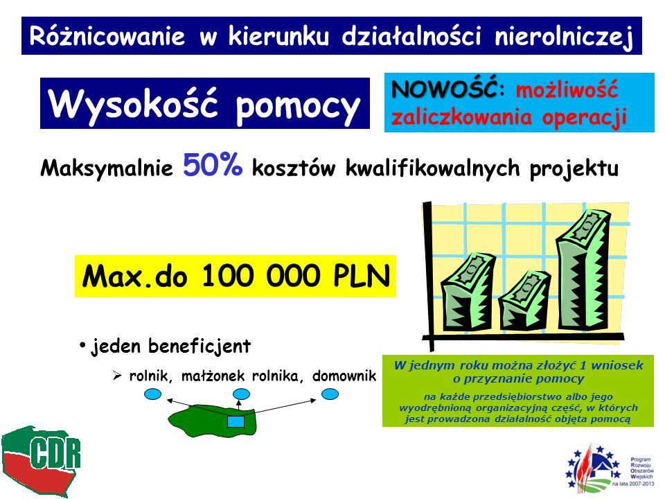 Wysokość pomocy Max.do 100 000 PLN