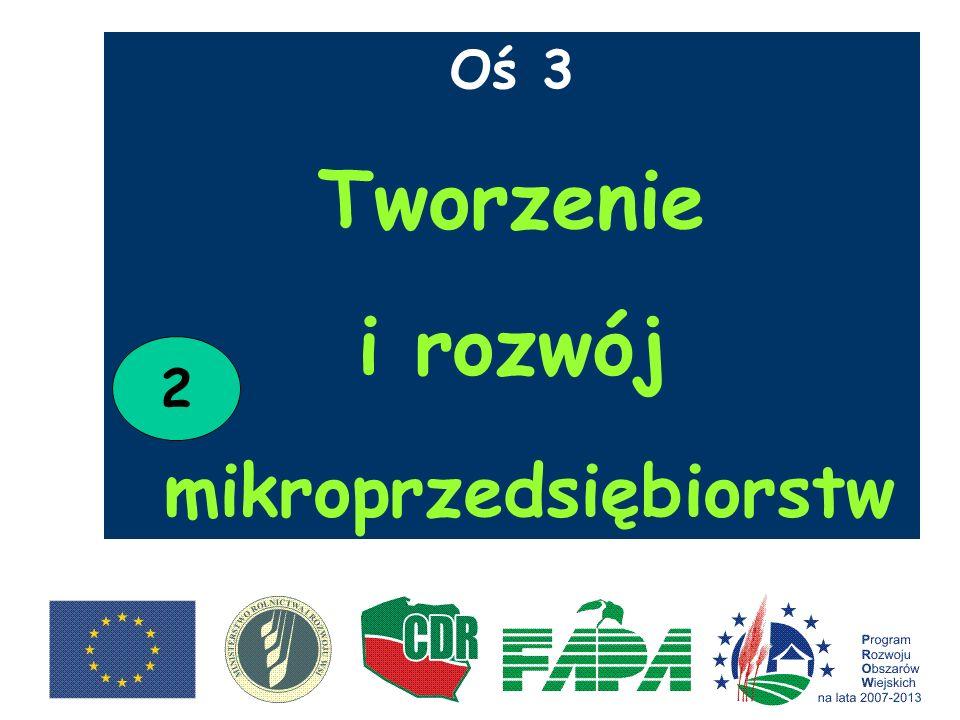mikroprzedsiębiorstw