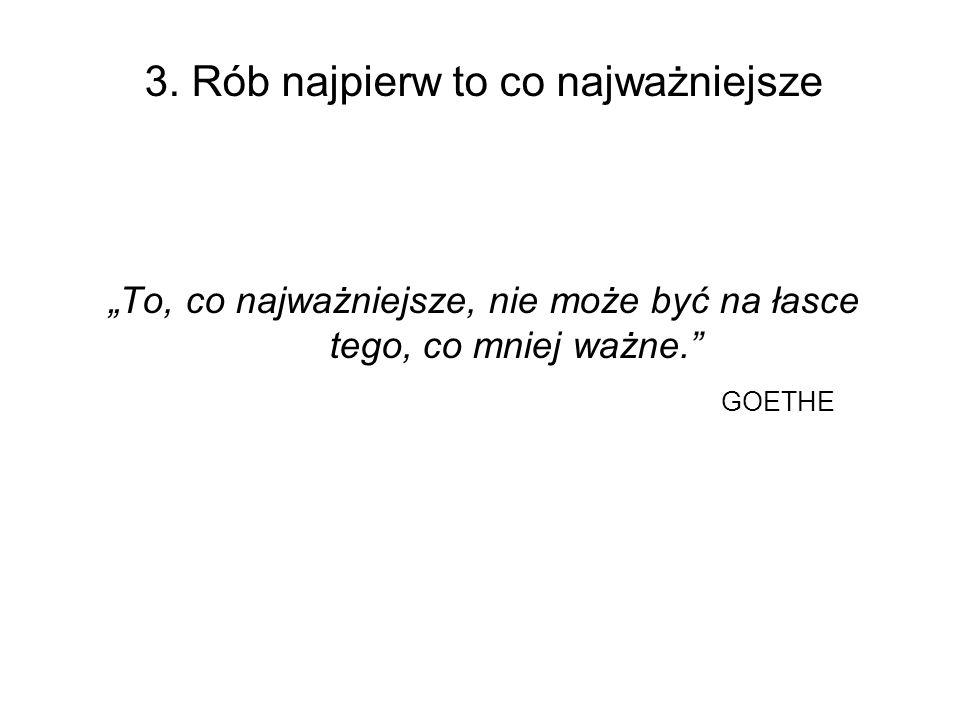 3. Rób najpierw to co najważniejsze