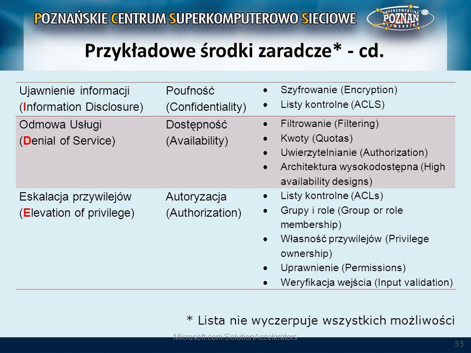 Przykładowe środki zaradcze* - cd.