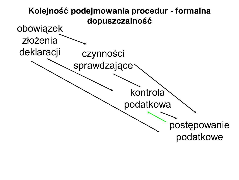 Kolejność podejmowania procedur - formalna dopuszczalność