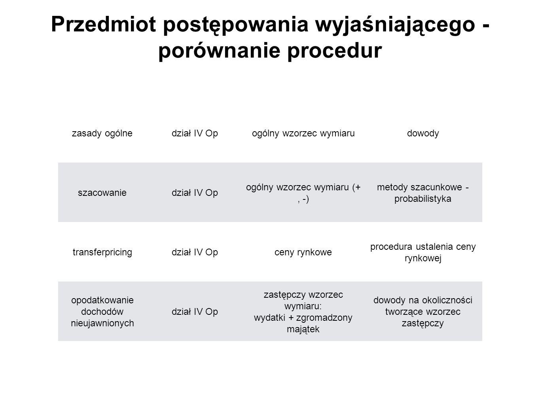 Przedmiot postępowania wyjaśniającego - porównanie procedur