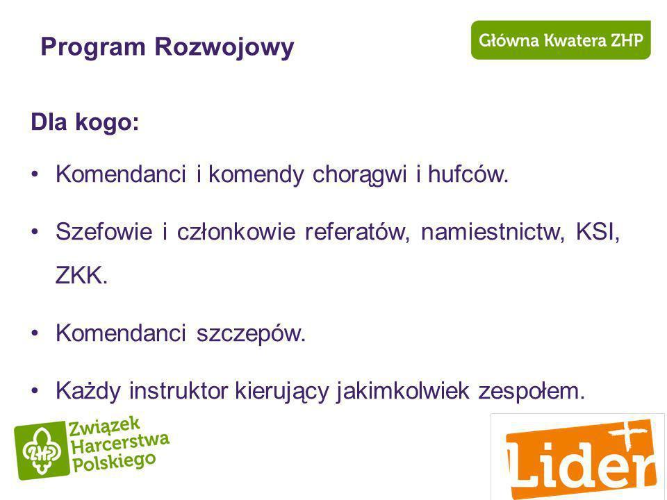 Program Rozwojowy Dla kogo: Komendanci i komendy chorągwi i hufców.