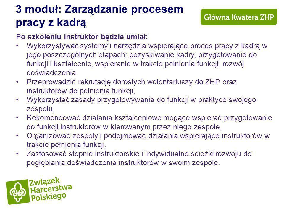 3 moduł: Zarządzanie procesem pracy z kadrą