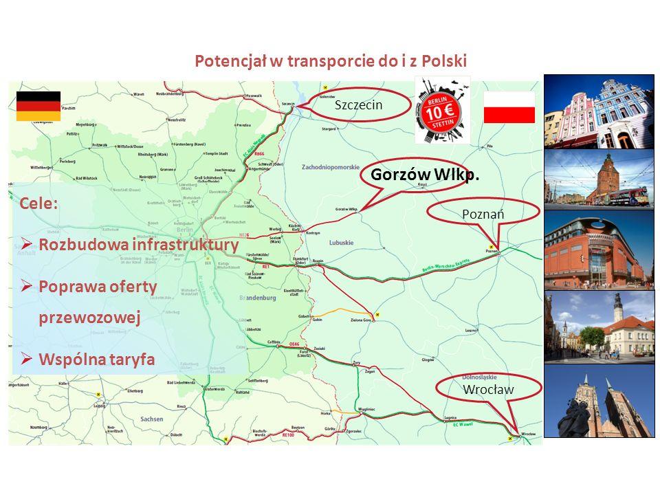Potencjał w transporcie do i z Polski