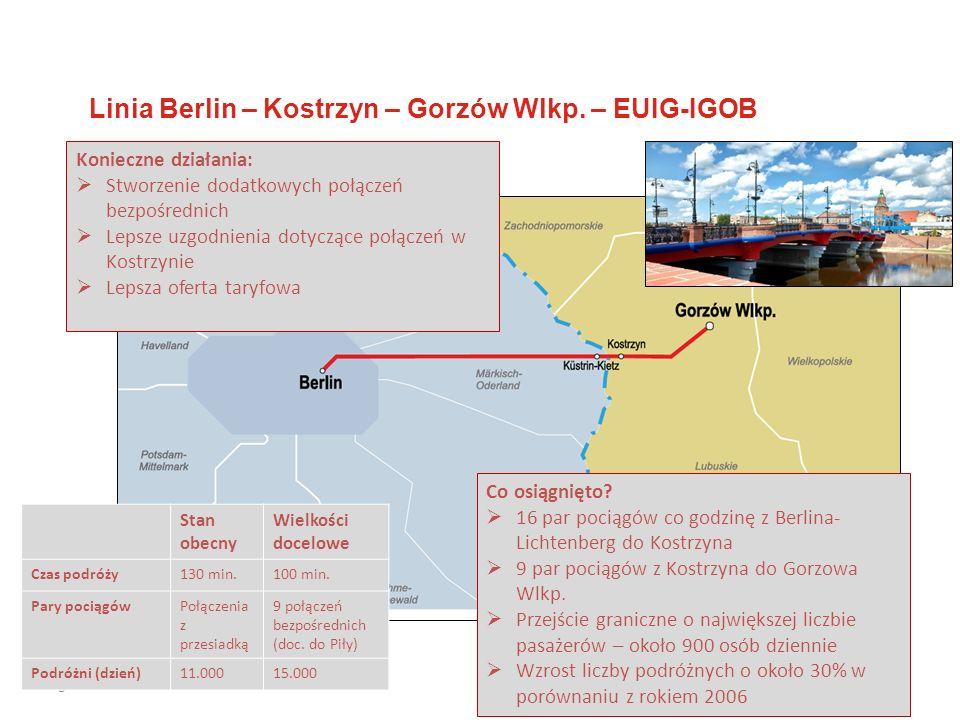 Linia Berlin – Kostrzyn – Gorzów Wlkp. – EUIG-IGOB