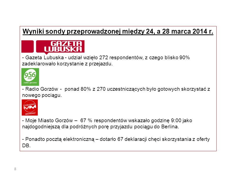 Wyniki sondy przeprowadzonej między 24, a 28 marca 2014 r.