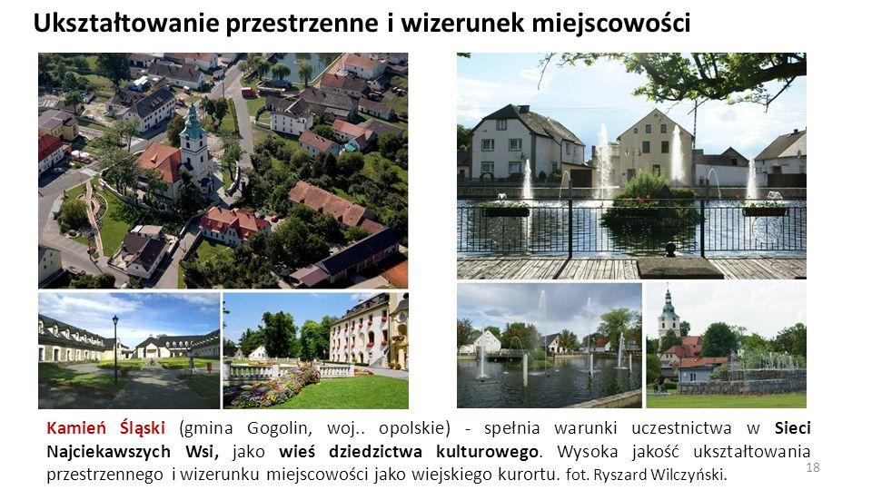Ukształtowanie przestrzenne i wizerunek miejscowości