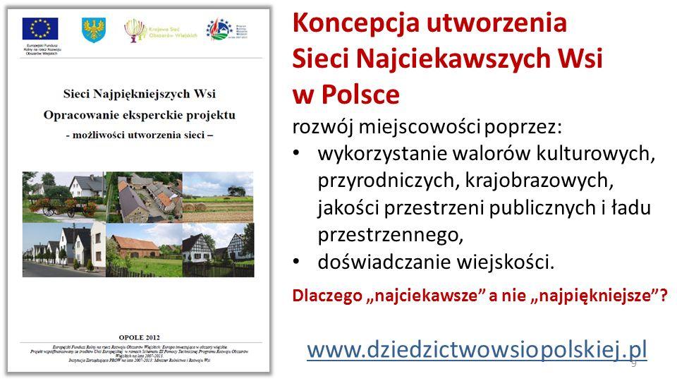 Koncepcja utworzenia Sieci Najciekawszych Wsi w Polsce