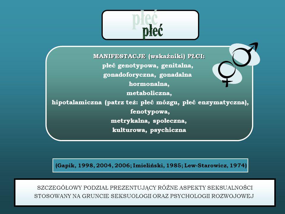 płeć MANIFESTACJE (wskaźniki) PŁCI: płeć genotypowa, genitalna,