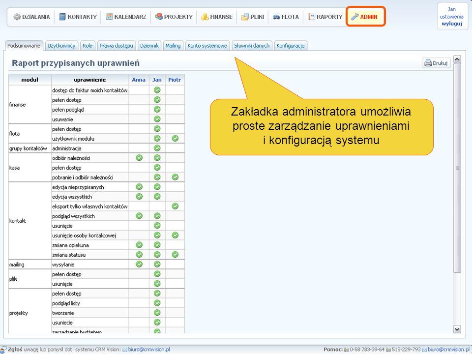 Zakładka administratora umożliwia proste zarządzanie uprawnieniami