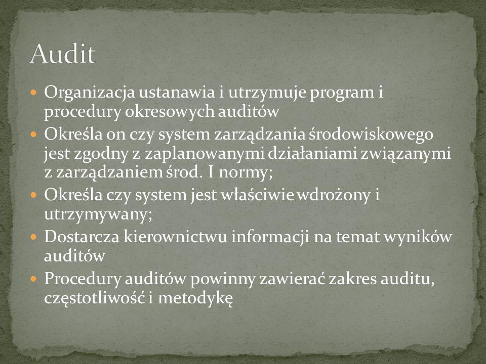 Audit Organizacja ustanawia i utrzymuje program i procedury okresowych auditów.