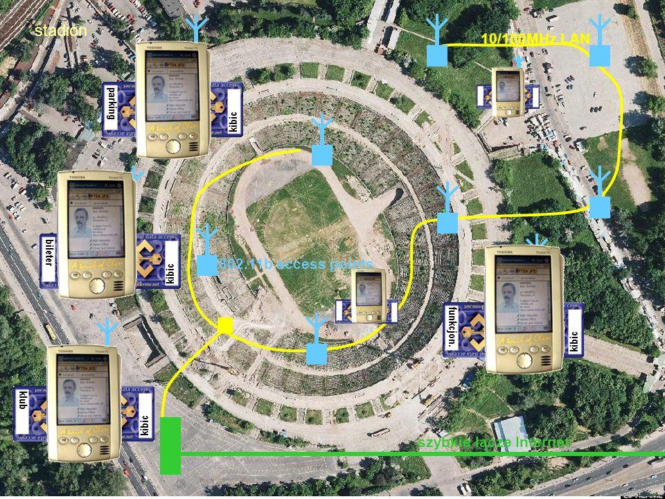 stadion 10/100MHz LAN 802.11b access points szybkie łącze Internet