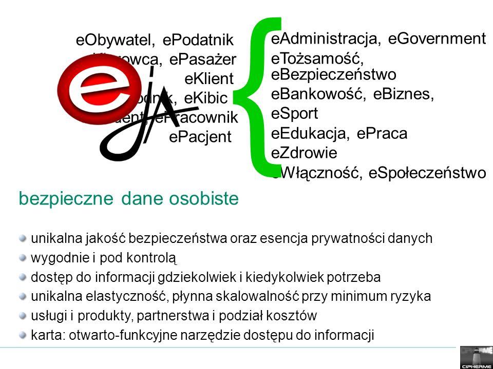 { bezpieczne dane osobiste eAdministracja, eGovernment