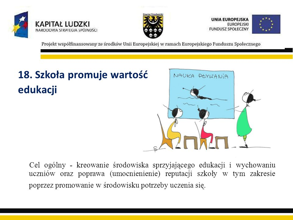 18. Szkoła promuje wartość edukacji