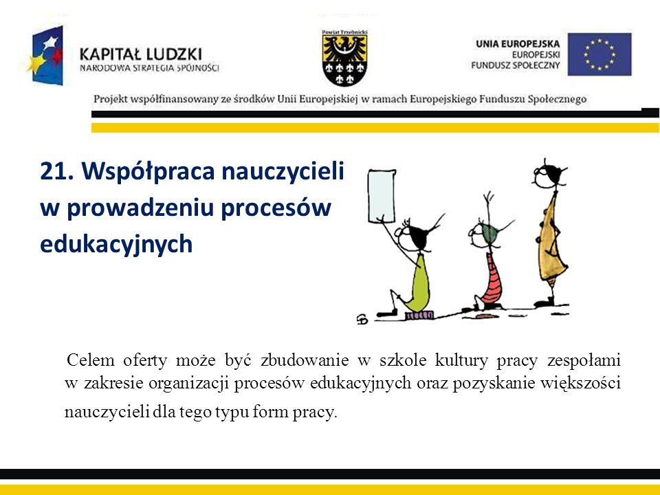 21. Współpraca nauczycieli