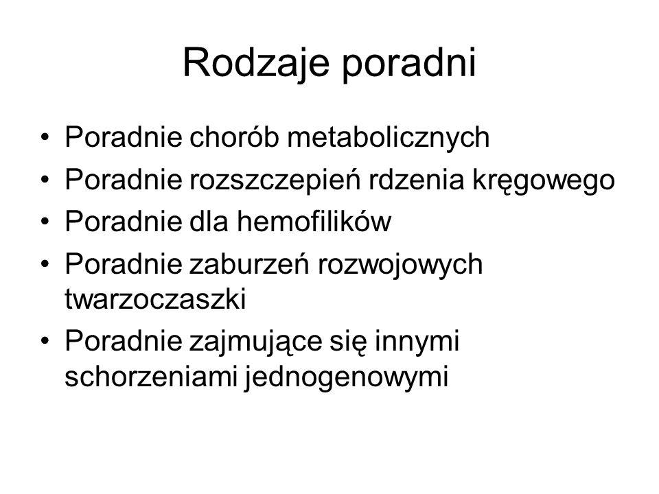 Rodzaje poradni Poradnie chorób metabolicznych