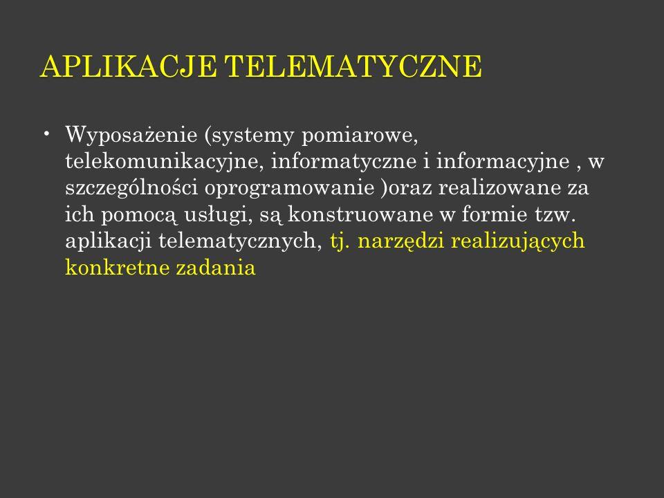 APLIKACJE TELEMATYCZNE