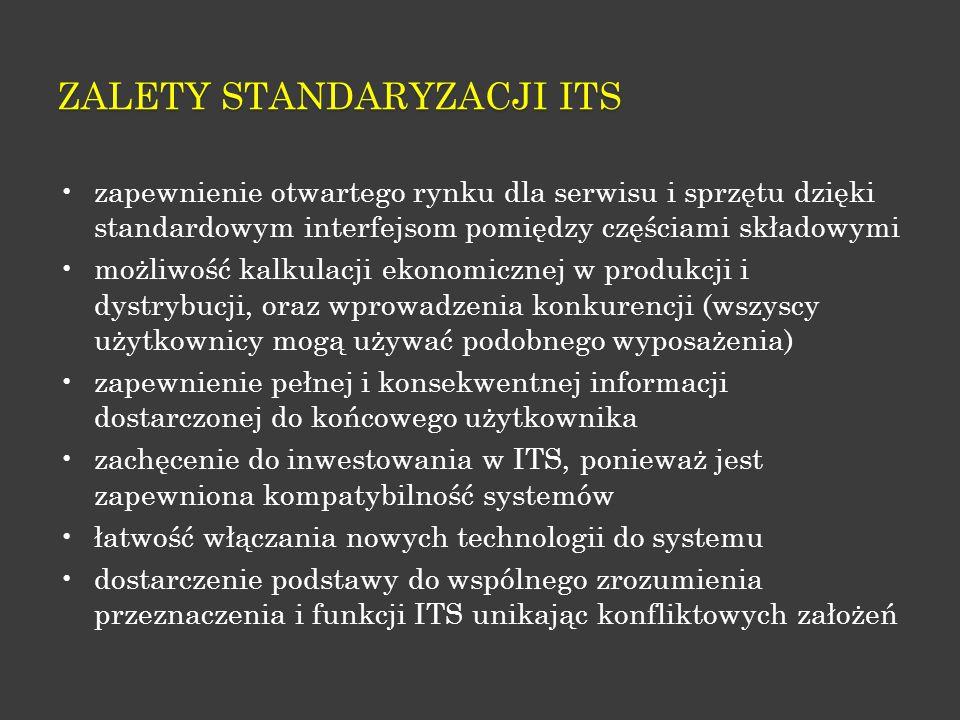 Zalety standaryzacji ITS