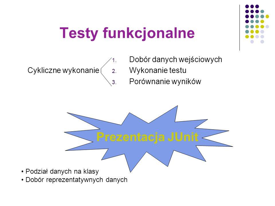 Testy funkcjonalne Prezentacja JUnit Dobór danych wejściowych