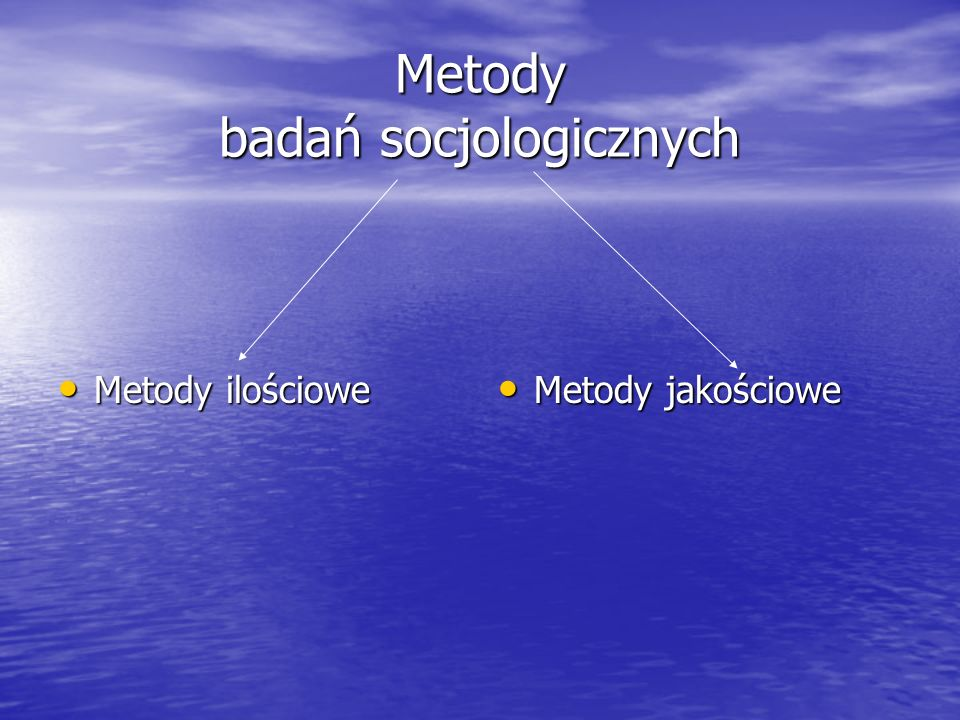 Metody badań socjologicznych