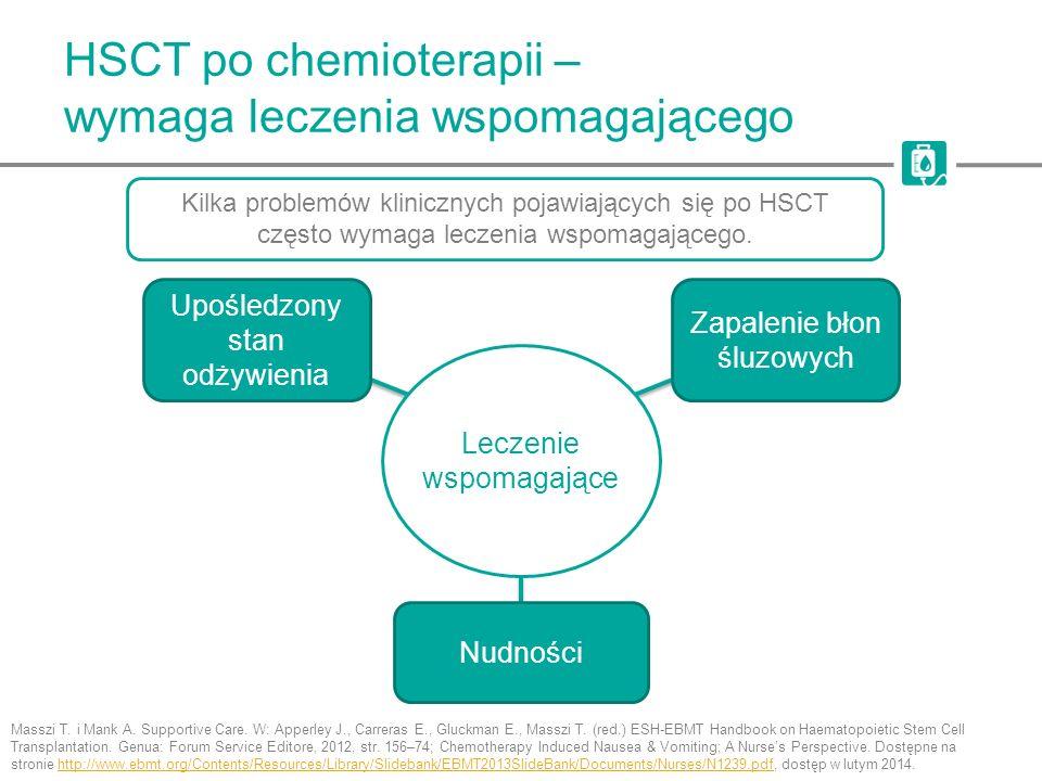 HSCT po chemioterapii – wymaga leczenia wspomagającego