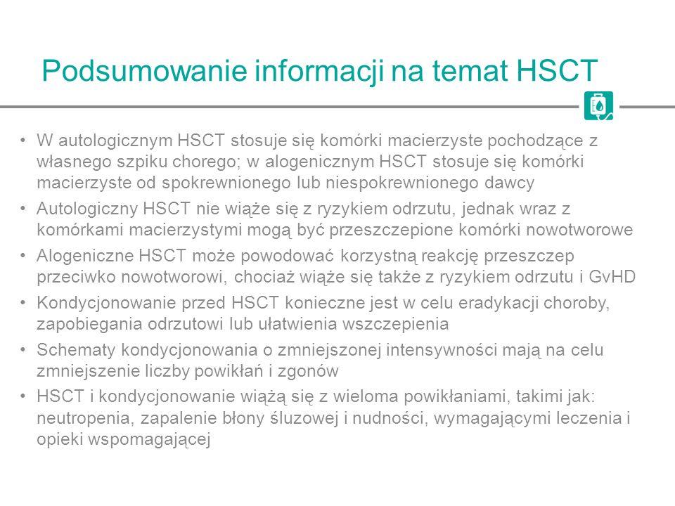 Podsumowanie informacji na temat HSCT