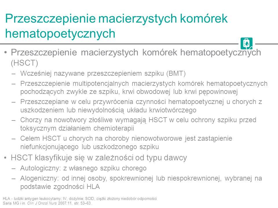 Przeszczepienie macierzystych komórek hematopoetycznych