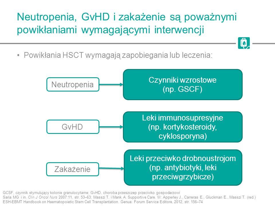 Neutropenia, GvHD i zakażenie są poważnymi powikłaniami wymagającymi interwencji