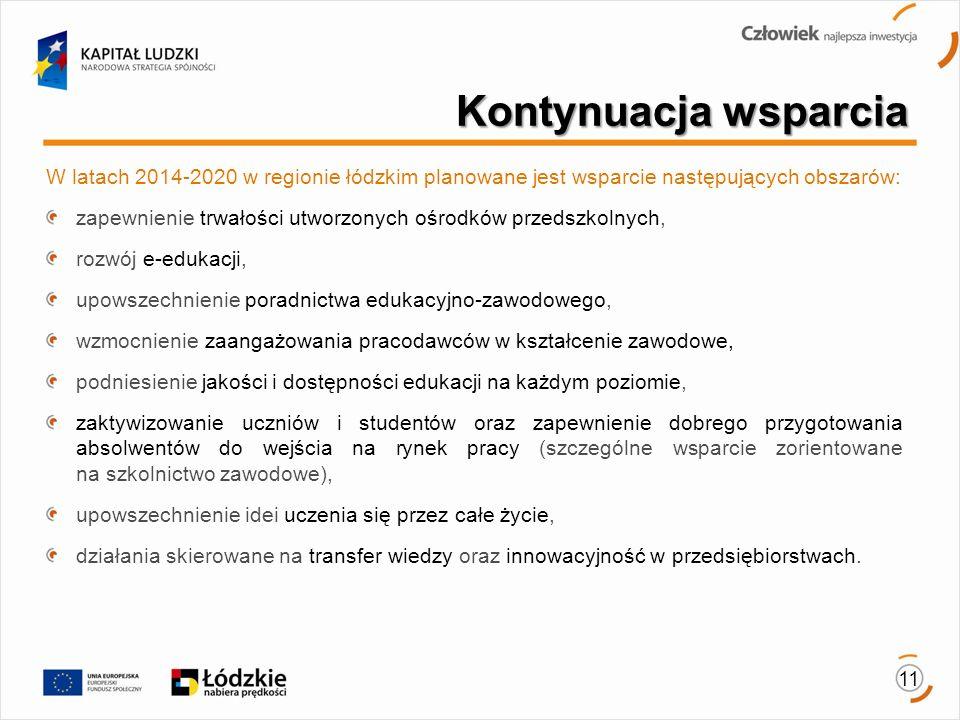 Kontynuacja wsparcia W latach 2014-2020 w regionie łódzkim planowane jest wsparcie następujących obszarów: