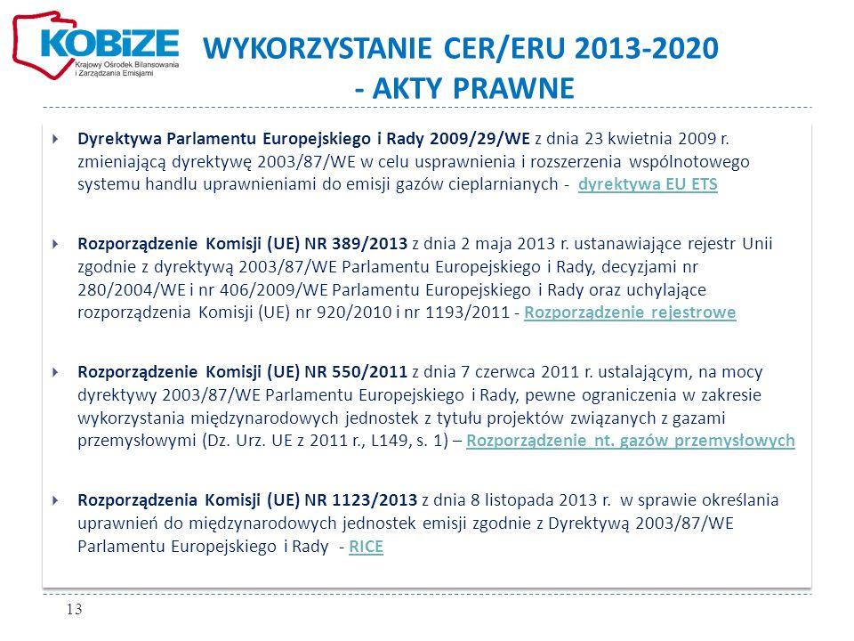 WYKORZYSTANIE CER/ERU 2013-2020 - AKTY PRAWNE