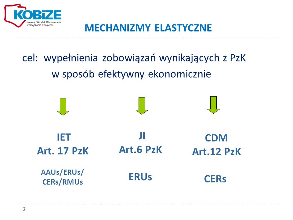 MECHANIZMY ELASTYCZNE