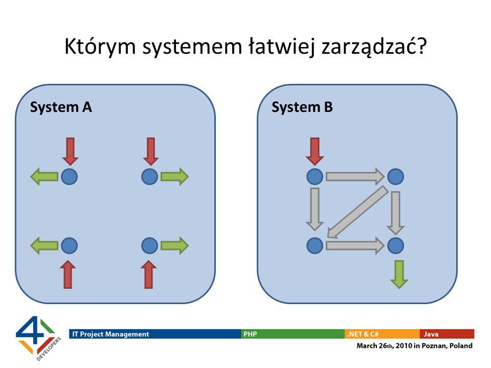 Którym systemem łatwiej zarządzać