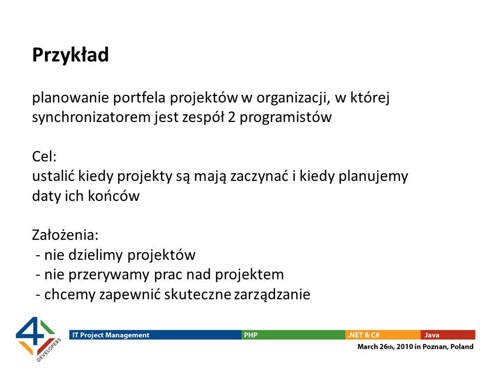 Przykład planowanie portfela projektów w organizacji, w której synchronizatorem jest zespół 2 programistów.